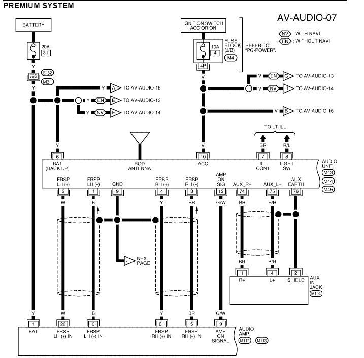 Nissan Titan Radio Wiring