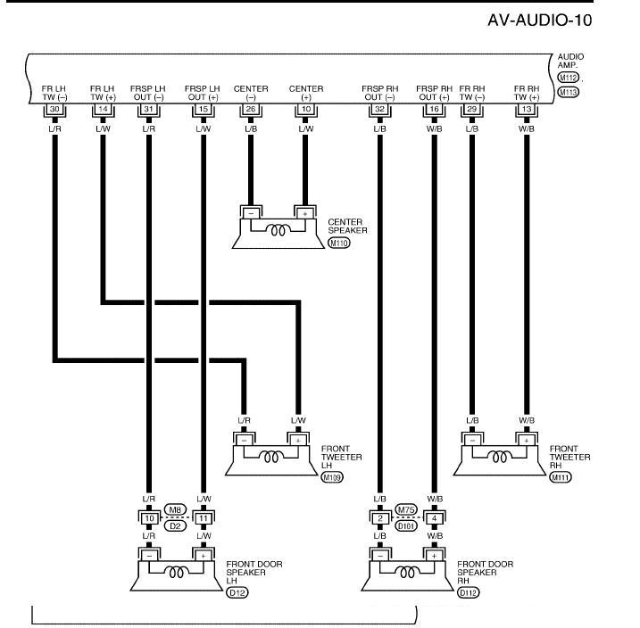 wiring diagram stereo. titan 4x4 | nissan titan forum  nissan titan forum