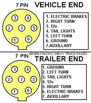 best nissan titan trailer wiring diagram ideas - images for wiring, Wiring diagram