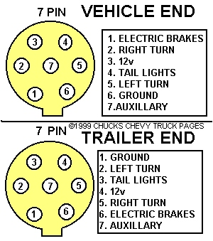 recon light bar wiring diagram recon image wiring led light bar wiring help needed nissan titan forum on recon light bar wiring diagram