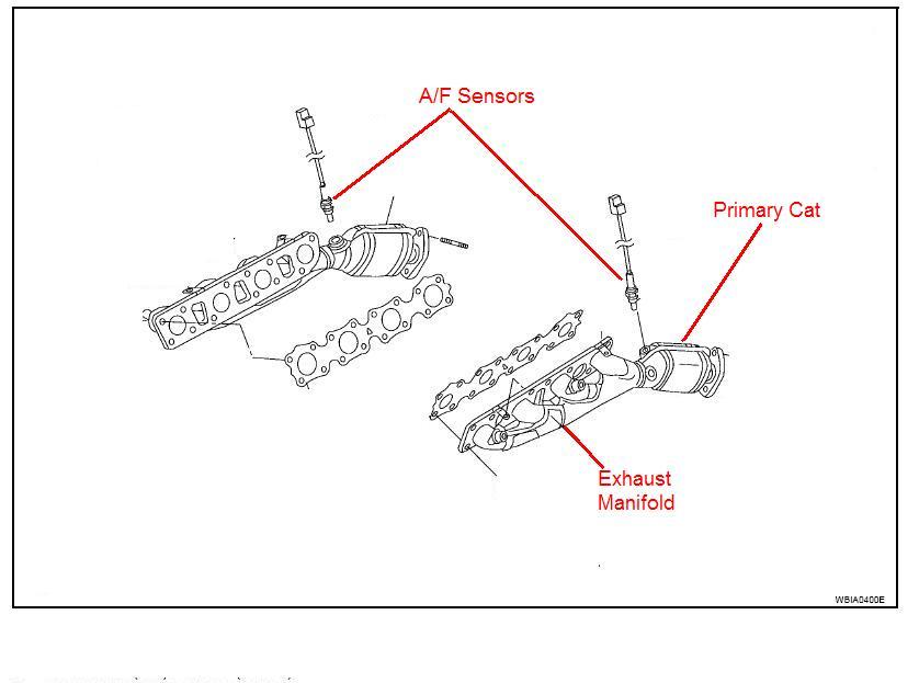 infiniti qx56 o2 sensor diagram