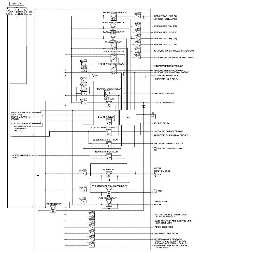 cooling fan wiring diagram nissan cube cooling fan wiring anyone have a wiring schematic for the engine harness nissan