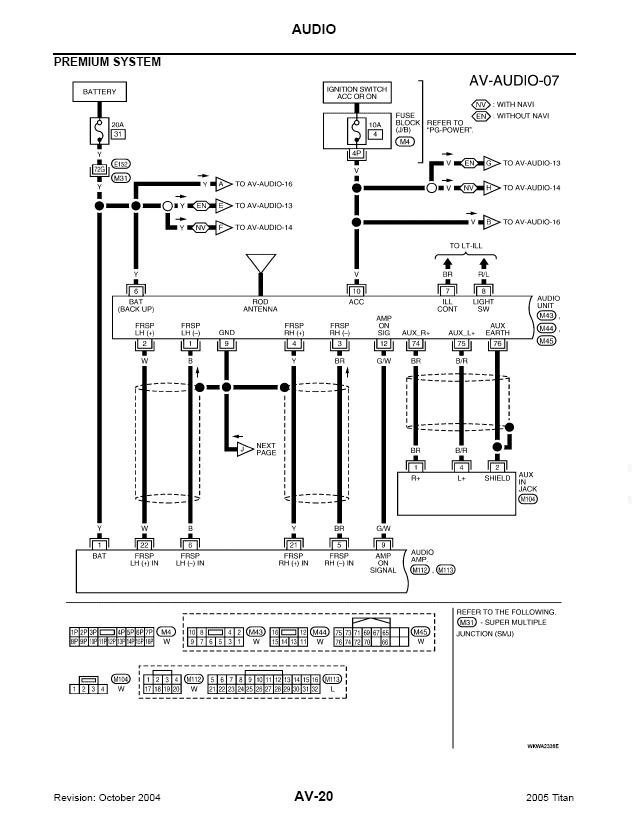 [ZHKZ_3066]  Stereo Wiring Diagram Nissan Titan - 1998 Chevy Suburban Wiring Diagram for Wiring  Diagram Schematics | Bose Wire Diagram 2007 Armada |  | Wiring Diagram Schematics